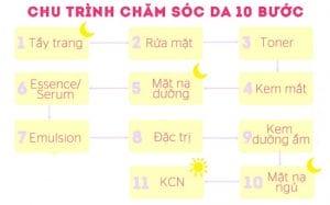 cham-soc-da-1